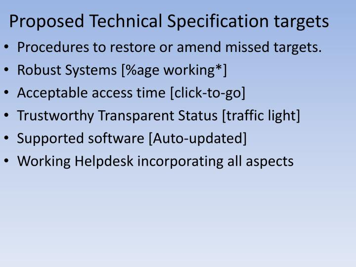 Proposed Technical Specification targets