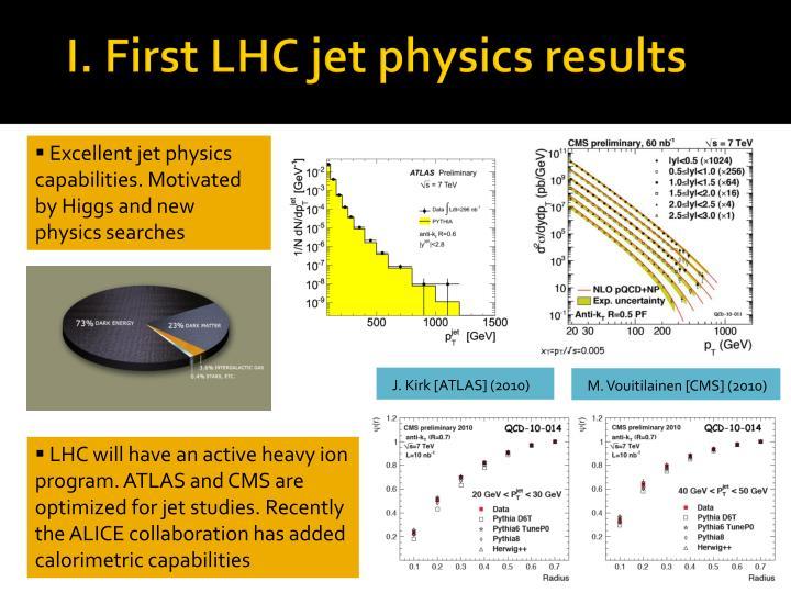 I. First LHC jet physics results
