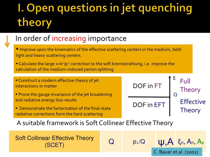 I. Open questions in jet quenching theory