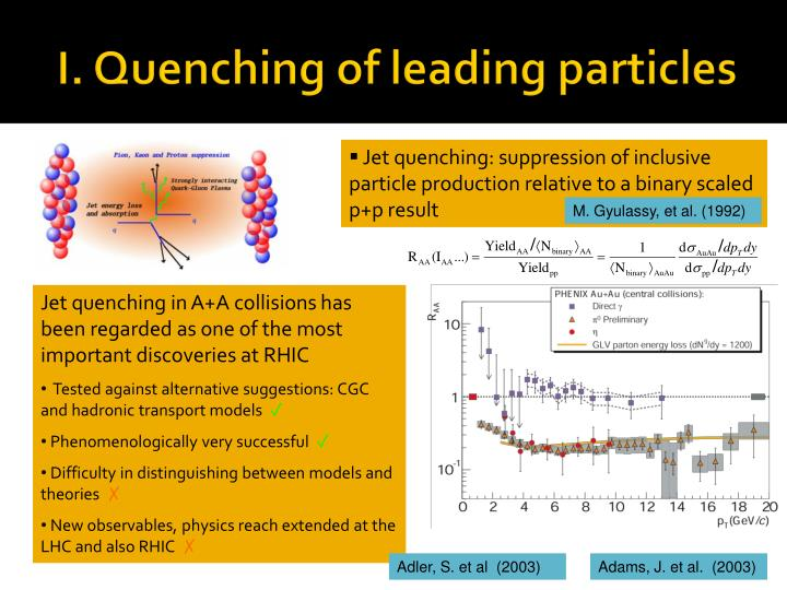 I quenching of leading particles