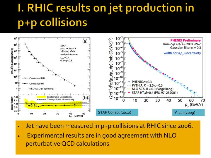 I. RHIC results on jet production in