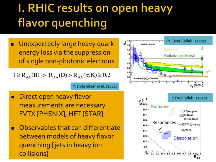 I. RHIC results on open heavy flavor quenching