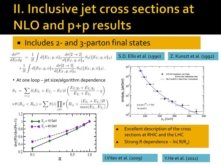 II. Inclusive jet cross sections at NLO and