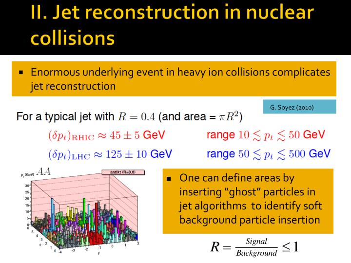 II. Jet reconstruction in nuclear collisions