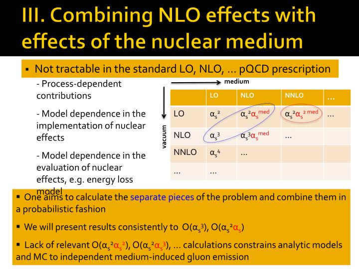 III. Combining NLO effects with effects of the nuclear medium