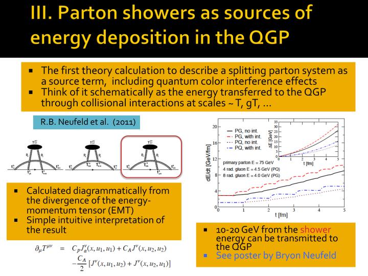 III. Parton showers as sources of energy deposition in the QGP
