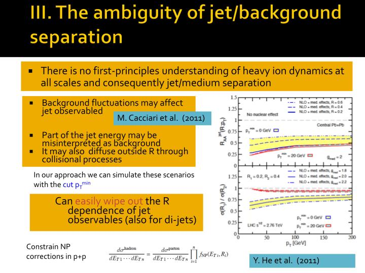III. The ambiguity of jet/background separation