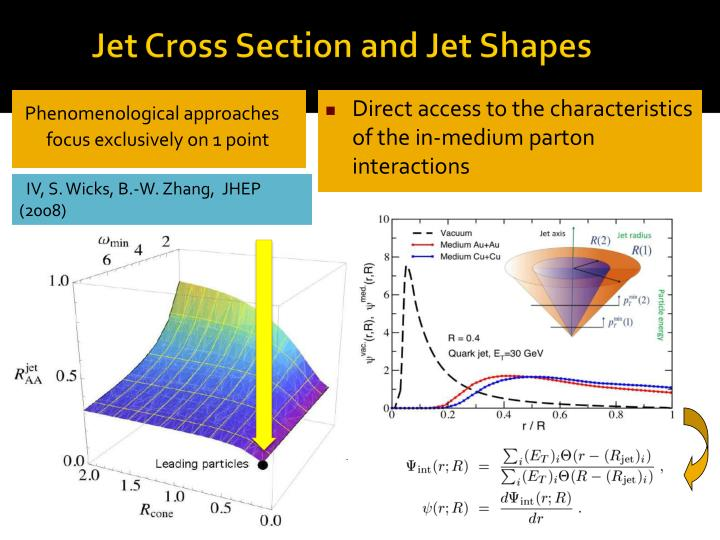 Jet Cross Section and Jet Shapes