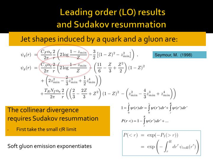 Leading order (LO) results
