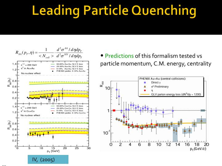Leading Particle Quenching