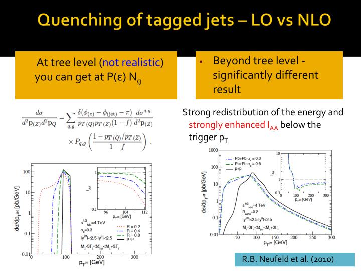 Quenching of tagged jets – LO