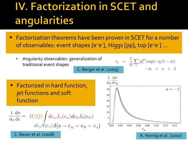IV. Factorization in SCET and