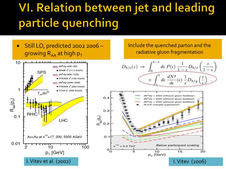 VI. Relation between jet and leading particle quenching