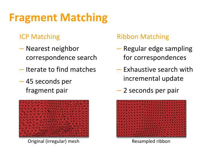 Fragment Matching
