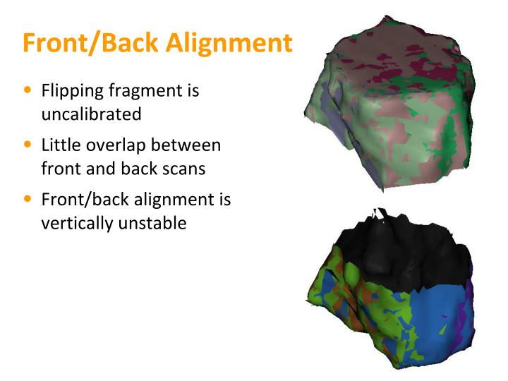 Front/Back Alignment