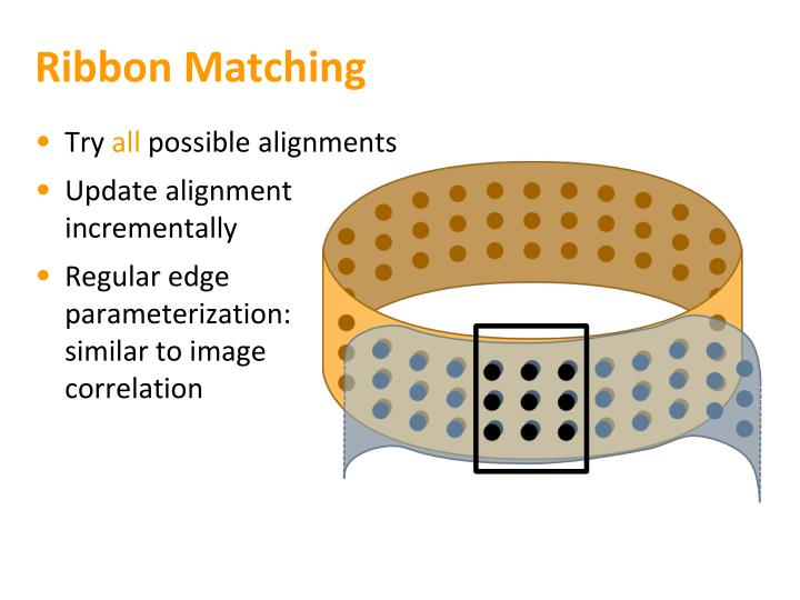 Ribbon Matching