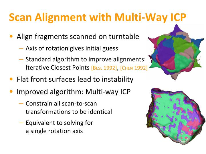 Scan Alignment with Multi-Way ICP