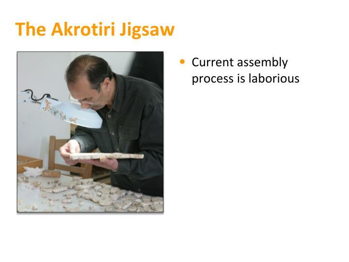The Akrotiri Jigsaw