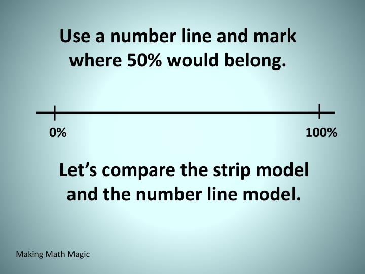 Use a number line and mark where 50% would belong.