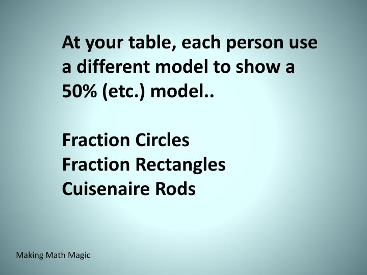 At your table, each person use a different model to show a 50% (etc.) model..
