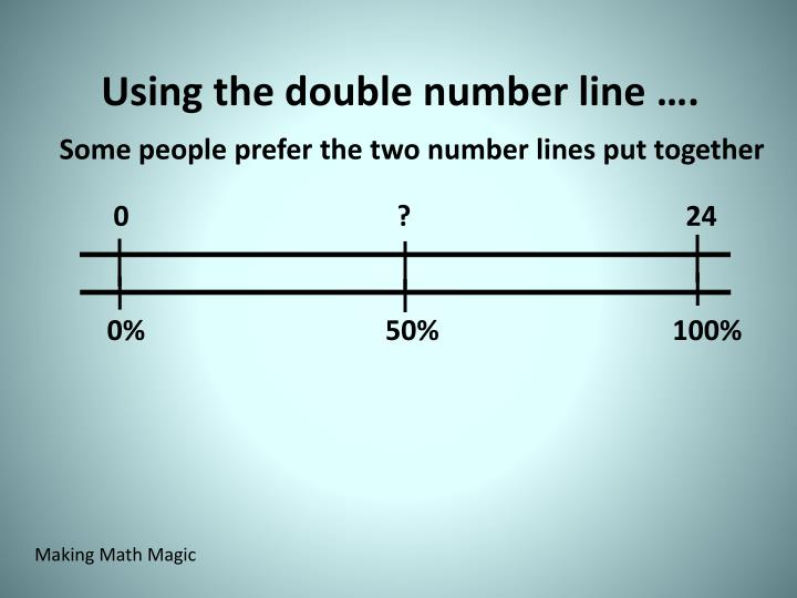 Using the double number line ….