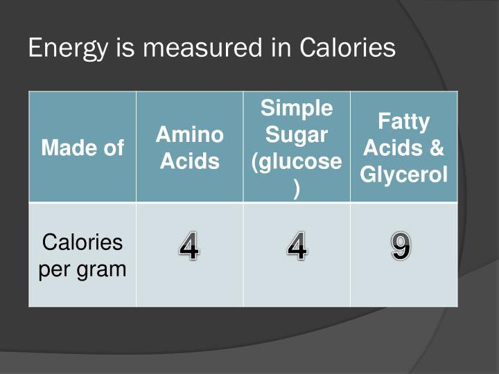 Energy is measured in Calories