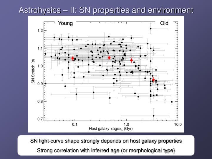 Astrohysics