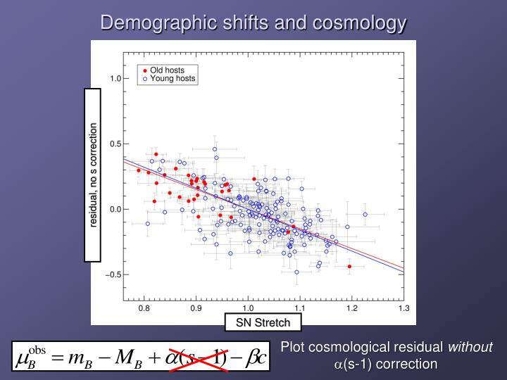Demographic shifts and cosmology