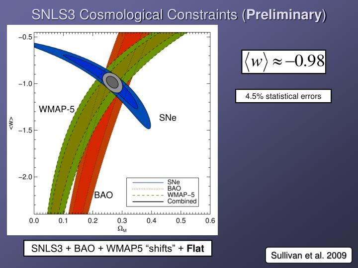 SNLS3 Cosmological