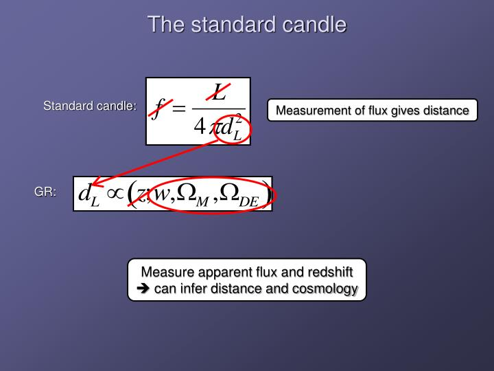 The standard candle
