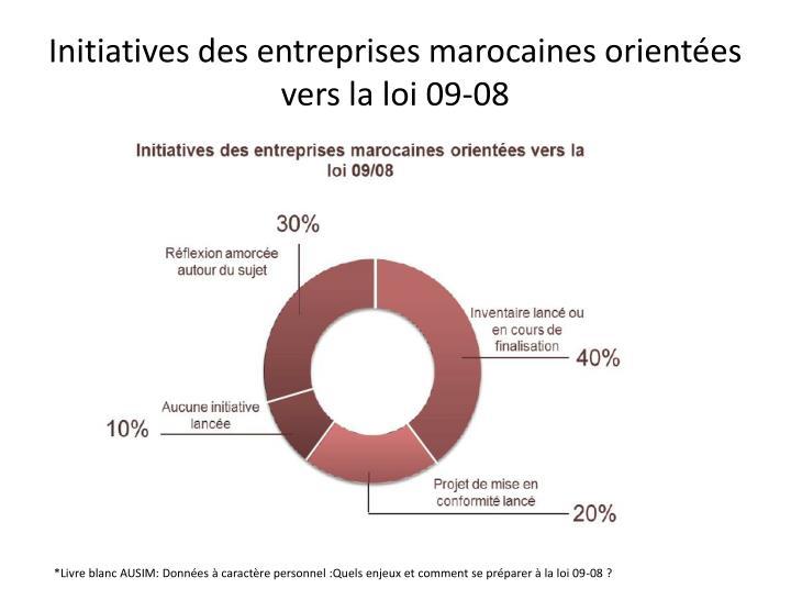 Initiatives des entreprises marocaines orientées vers la loi 09-08