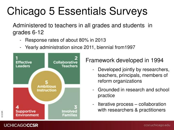 Chicago 5 essentials surveys1