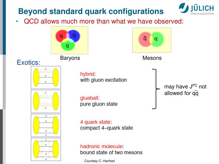 Beyond standard quark configurations