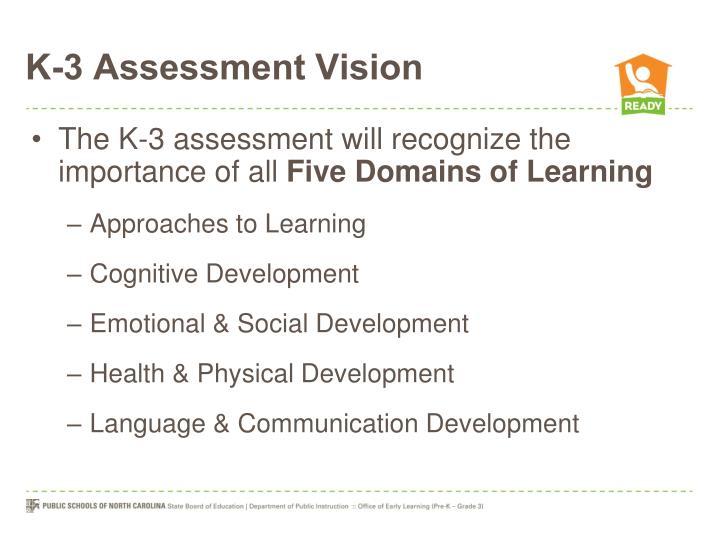 K-3 Assessment Vision