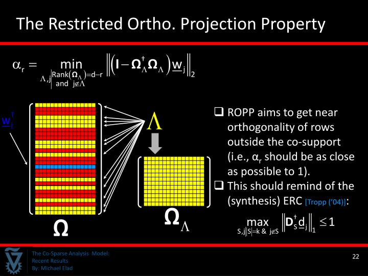 The Restricted Ortho. Projection Property