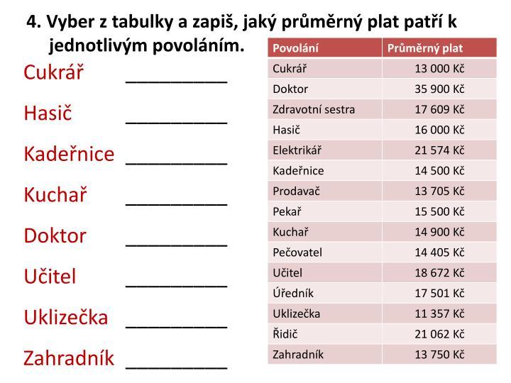 4. Vyber z tabulky a zapiš, jaký průměrný plat patří k