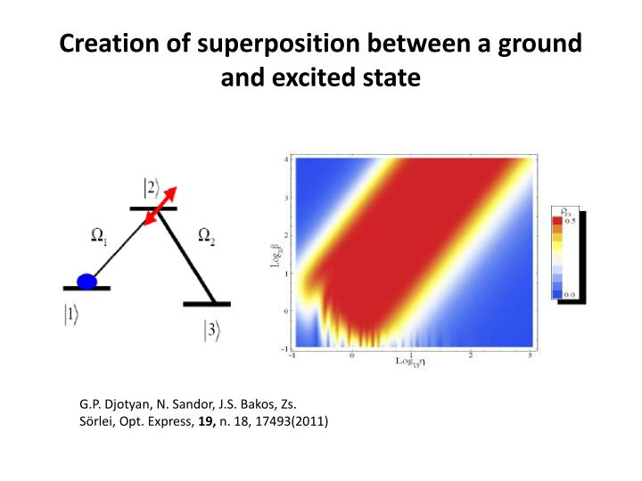 Creation of superposition between a ground and excited state