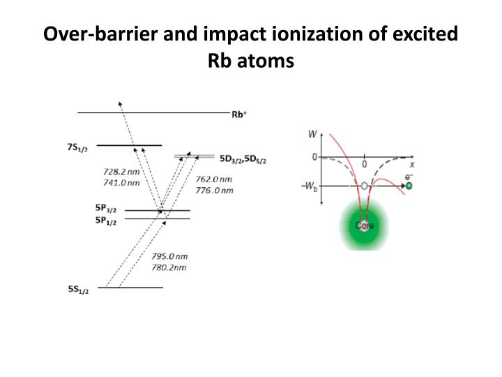 Over barrier and impact ionization of excited rb atoms