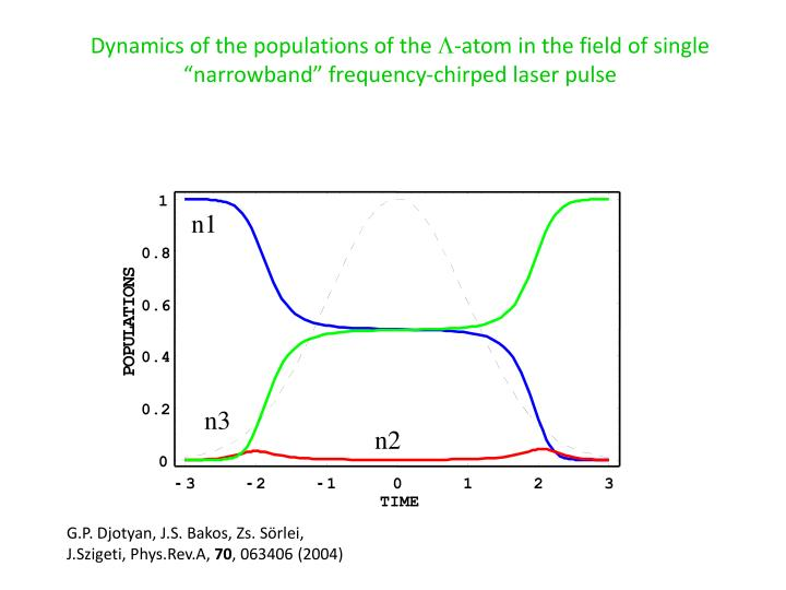 Dynamics of the populations of the