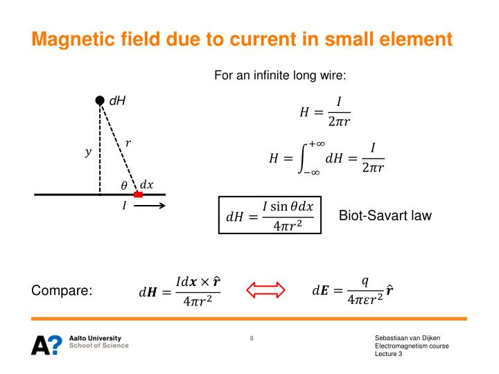 Magnetic field due to current in small element