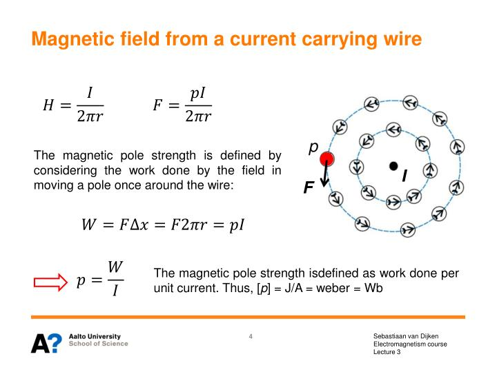 Magnetic field from a current carrying wire