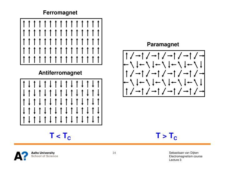 Ferromagnet