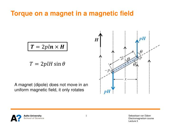 Torque on a magnet in a magnetic field