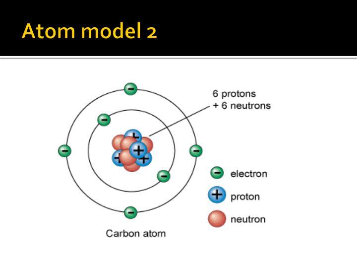 Atom model 2