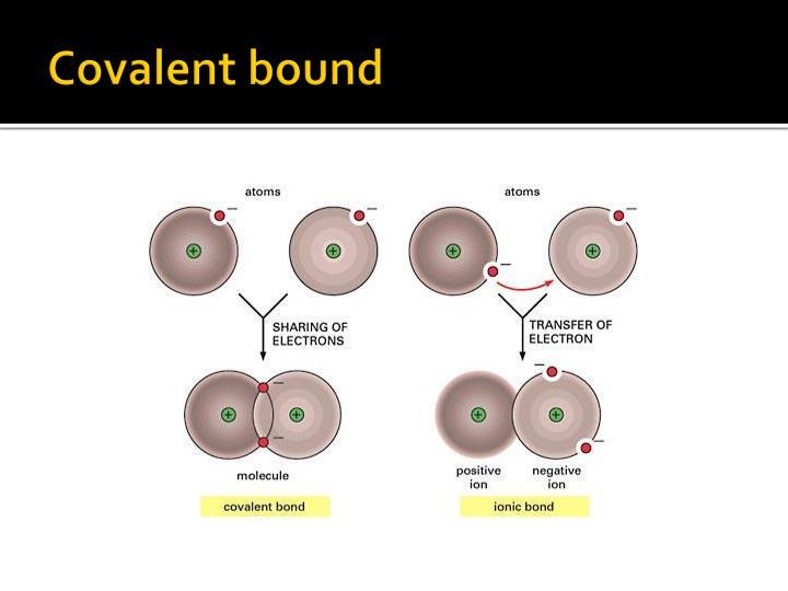 Covalent bound