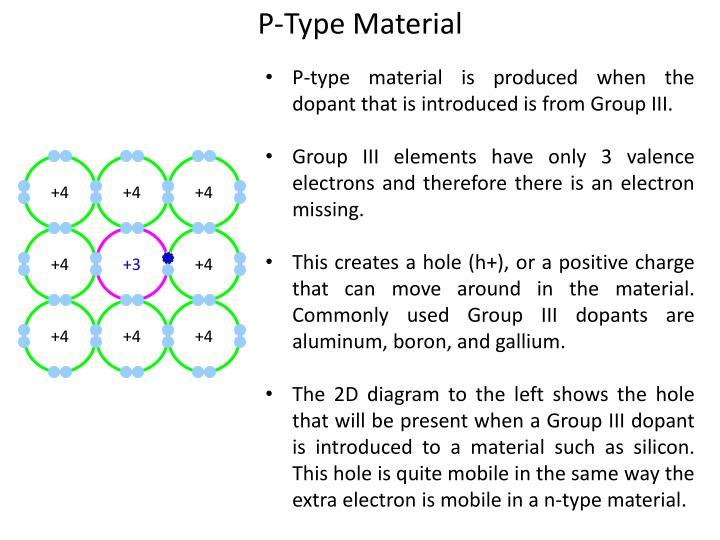 P-Type Material