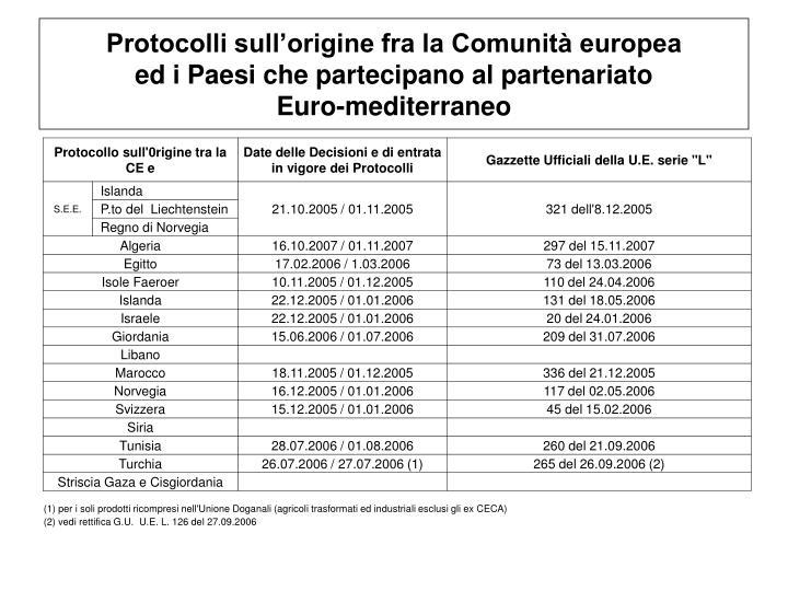 Protocolli sull'origine fra la Comunità europea