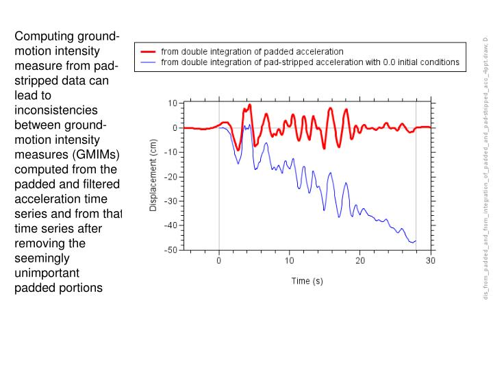 Computing ground-motion intensity measure from pad-stripped data can lead to inconsistencies between ground-motion intensity measures (GMIMs) computed from the padded and filtered acceleration time series and from that time series after removing the seemingly unimportant padded portions
