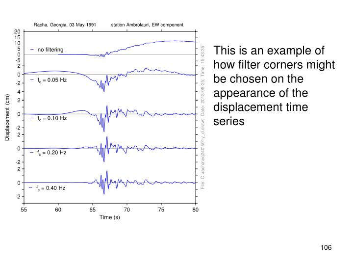This is an example of how filter corners might be chosen on the appearance of the displacement time series