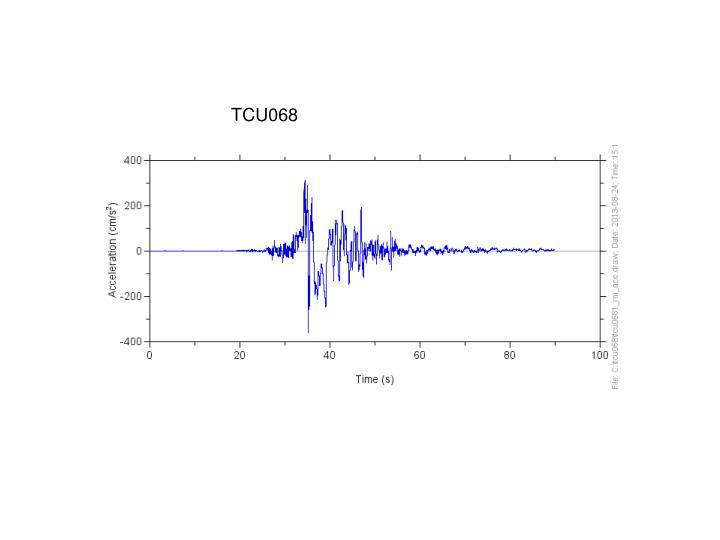 TCU068